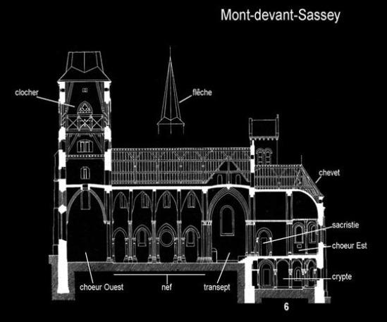Elevation, Eglise Notre Dame de l'Assomption, Mont-devant-Sassy (Meuse)