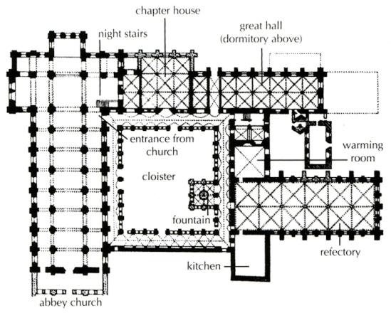 Plan, Abbaye Notre Dame de Fontenay