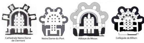 Comparison of Auvergnat crypts