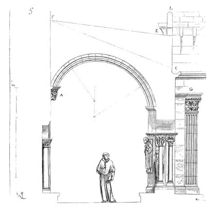 Arc rampant, Eugène Viollet-le-Duc,  Dictionnaire raisonné de l'architecture française du XIe au XVIe siècle
